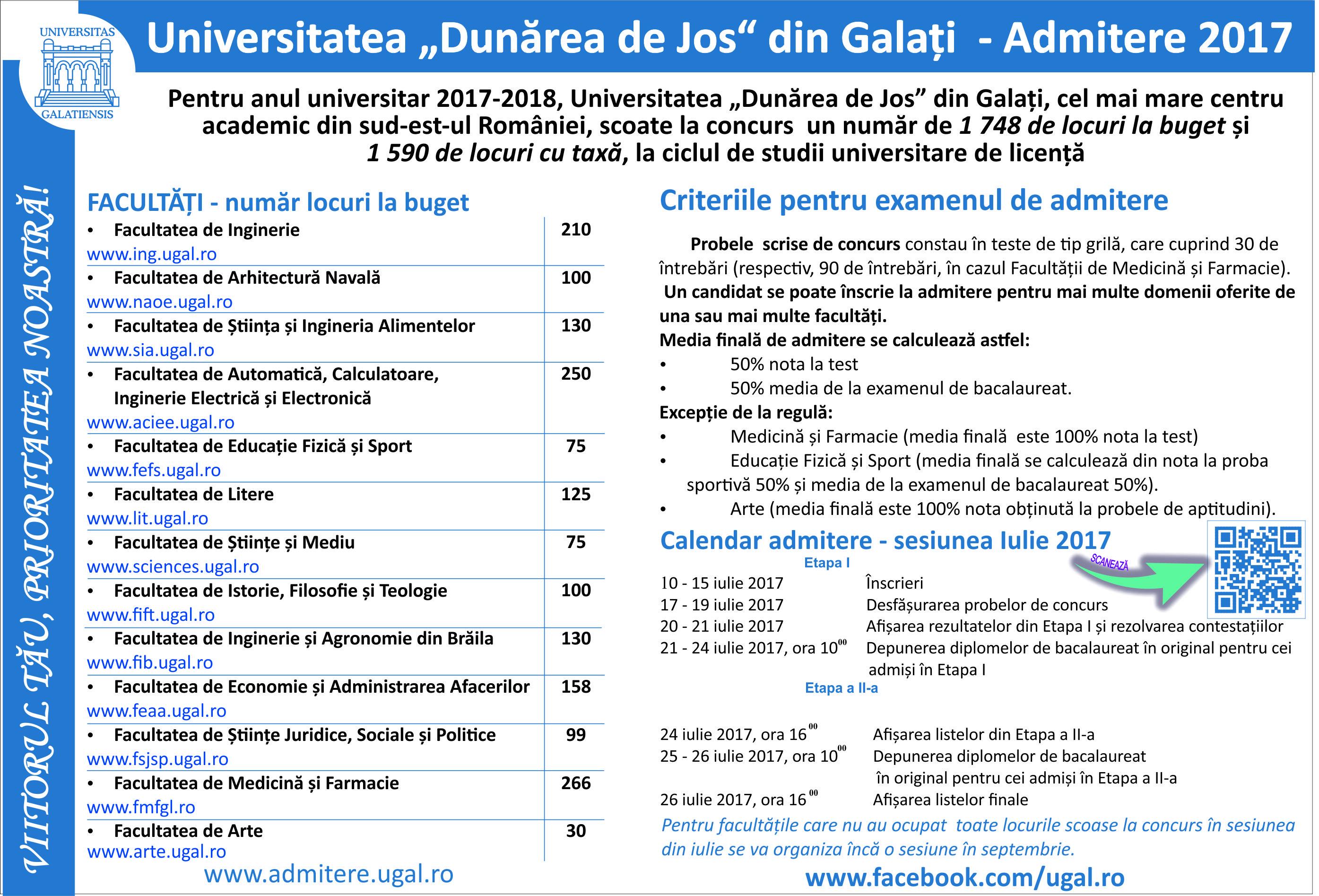 Universitatea Dunarea de Jos din Galati – Admitere 2017